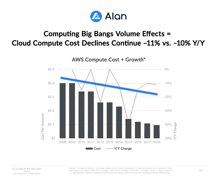 WhyAlan-aws-cost-trend_page_184